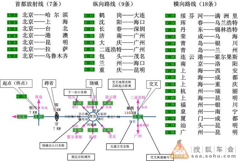 大江电三轮电瓶接线图