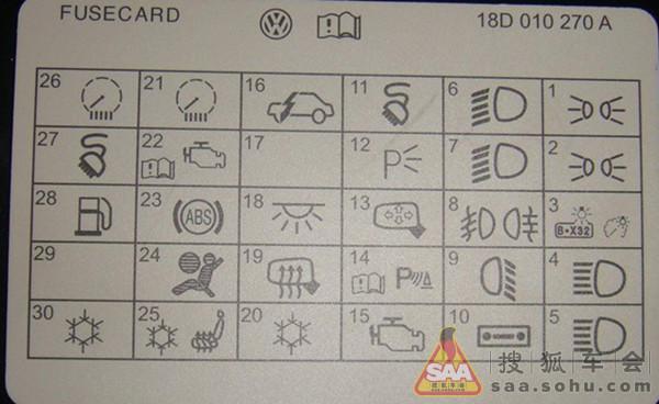 卡片的正面对应的是保险丝座的上半部分