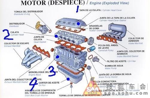 桑塔纳3000变速箱分解图 拆装