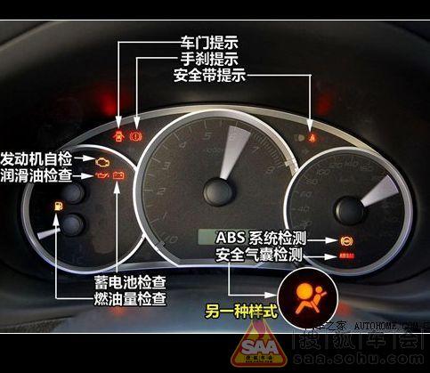仪表盘上指示灯信息解读_狮跑公社_搜狐车友会